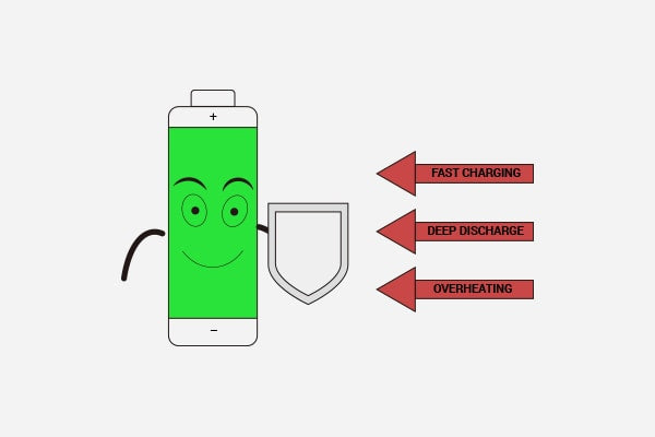 How to protect your phone battery