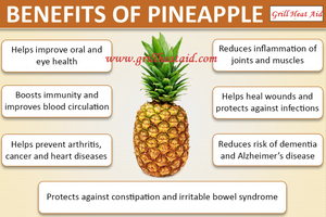 Scientific Health Benefits of Pineapple suggested by Grill Heat Aid
