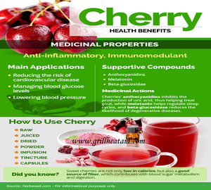 Health Benefits of Cherries Discovered by Grill heat Aid