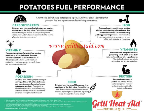 Amazing Health Benefits of Potatoes Suggested by Grill Heat Aid