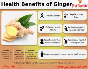 Incredible Health Benefits of Ginger Suggested by Grill Heat Aid