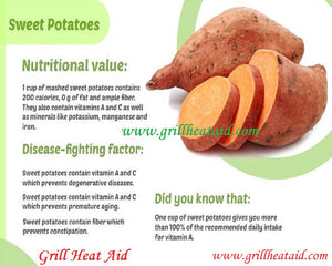 Scientific Health Benefits of Sweet Potatoes Suggested by Grill Heat Aid