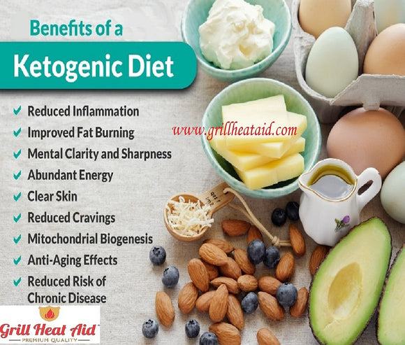 Proven Benefits of a Ketogenic Diet Suggested by Grill Heat Aid