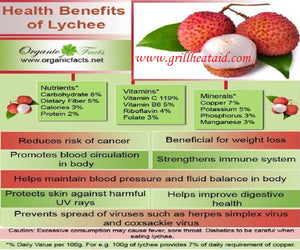 Proven Health Benefits of Lychee Discovered by Grill Heat Aid