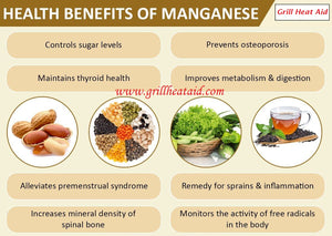 Evidence-Based Health Benefits of Manganese Suggested by Grill heat Aid