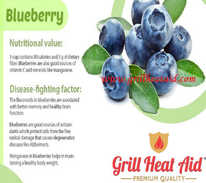 Scientific Health Benefits of Blueberries Discovered by Grill Heat Aid