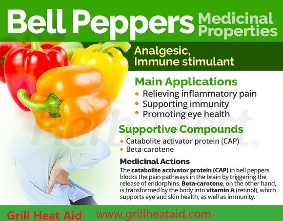 Health Benefits of Capsicum Suggested by Grill Heat Aid