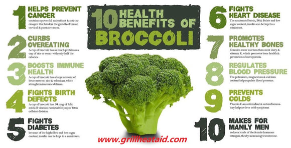 10 Health Benefits of Broccoli, According to a Nutritionist Discovered by Grill Heat Aid