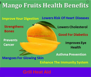Evidence-Based Health Benefits of Mango Discovered by GHA