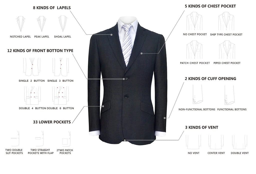 Custom Suit & Menswear