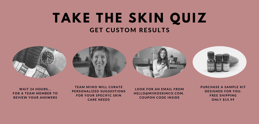 Banner image explaining the steps of Taking the Miiko Skin Quiz