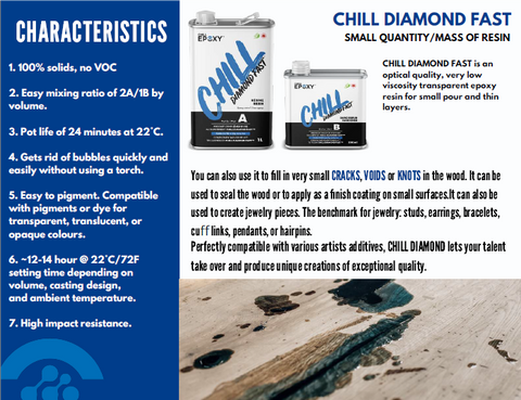 Epoxy Resin Chill Diamond Fast