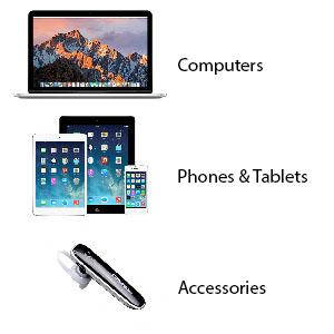 We Sell Refurbished Mac, iPhone or iPads.