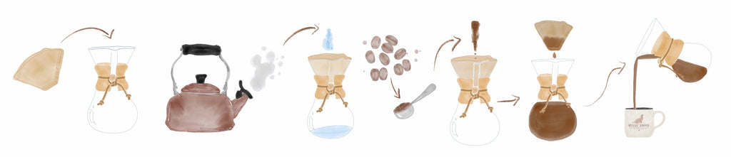 Brewing with a Chemex: 8 Easy Steps