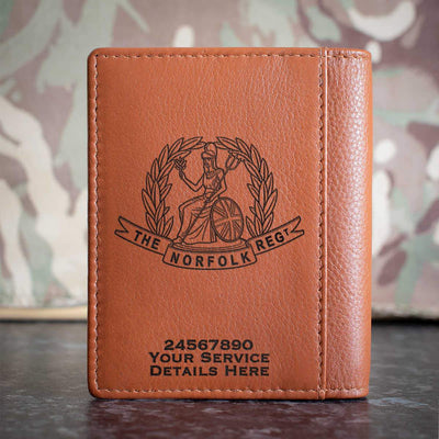 The Norfolk Regiment Credit Card Wallet