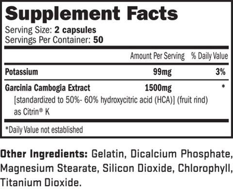 iForce Garcinia Ingredient Panel