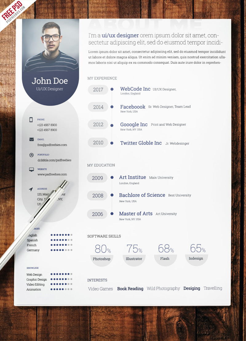 Free Professional Ux Ui Designer Cv Resume Template In Photoshop
