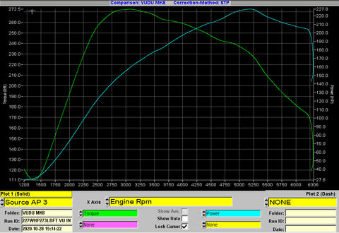 VUDU Stage 3 Intercooler Dyno Graph Results