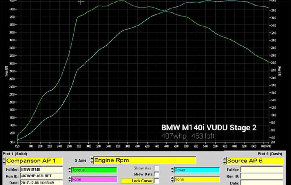 M140i Stage 2 Tuning Package Dyno Graph