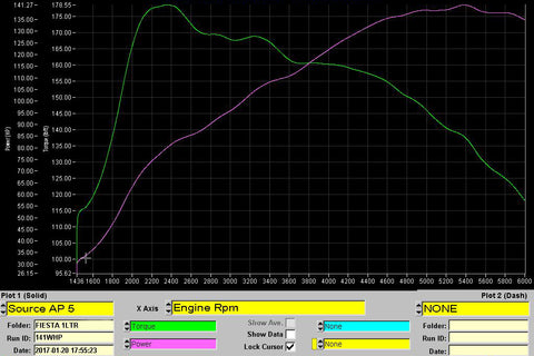 VUDU Stage 1 Tuning Software Graph for a Ford Fiesta 1.0 EcoBoost