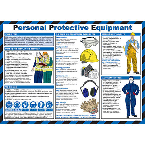 wall-chart-personal-protective-equipment