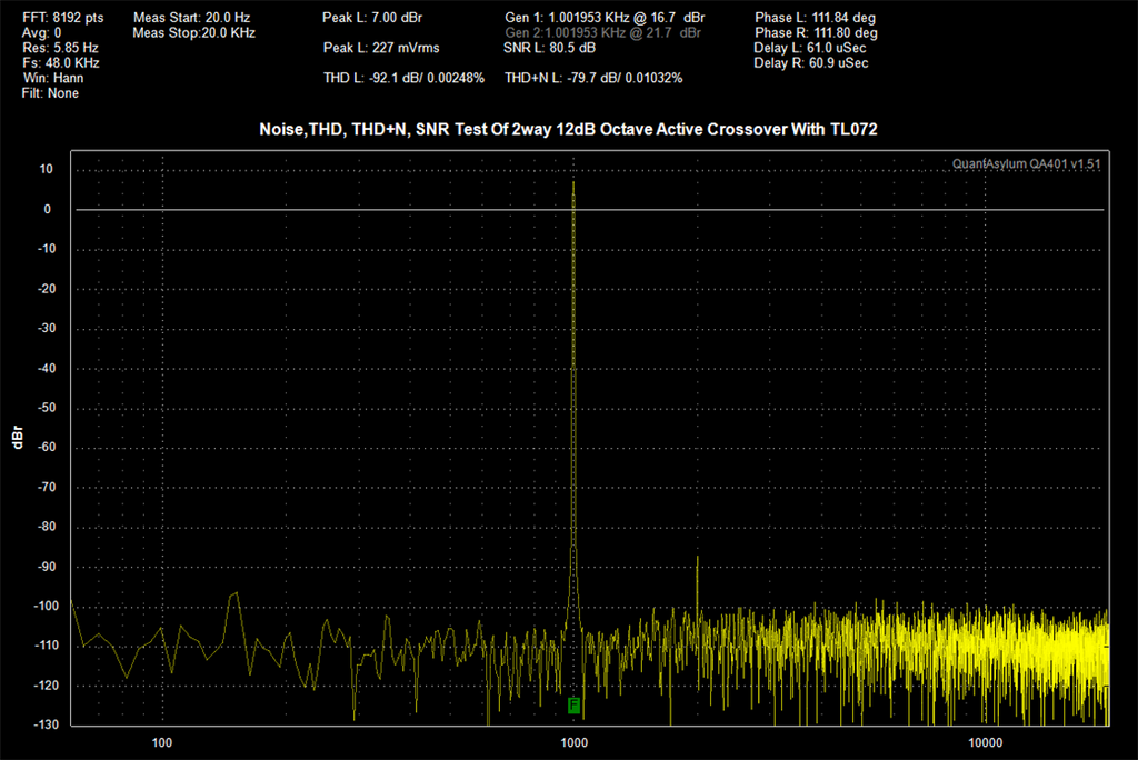 2way 12dB Octave Active Crossover Total Harmonic Test with quantasylum qa401 audio analyzer
