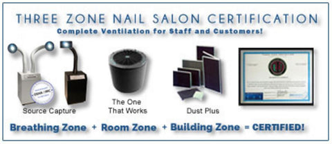 Three-Zone Certification For Nail Salons!