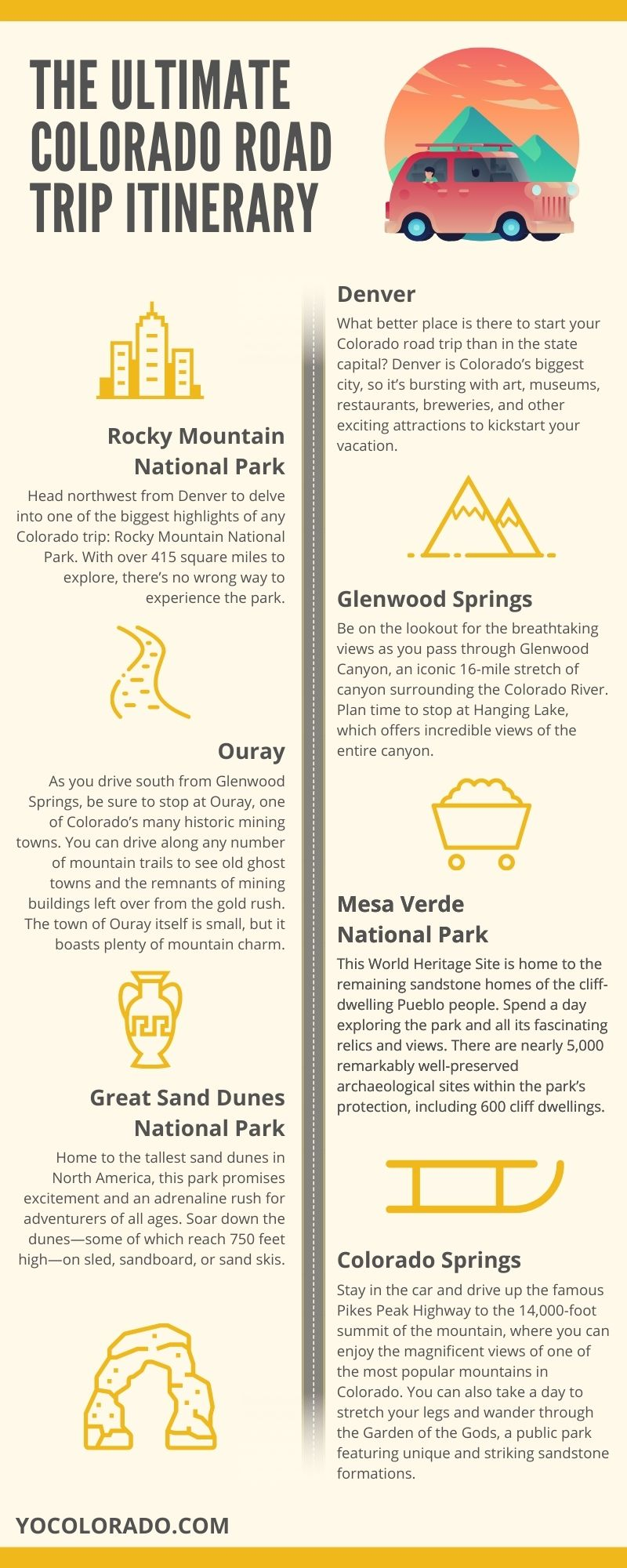 The Ultimate Colorado Road Trip Itinerary infographic