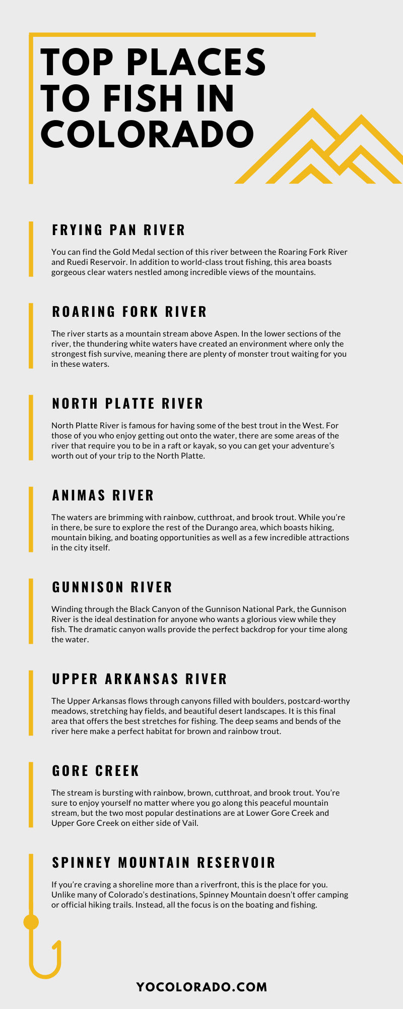 Places to Fish in Colorado