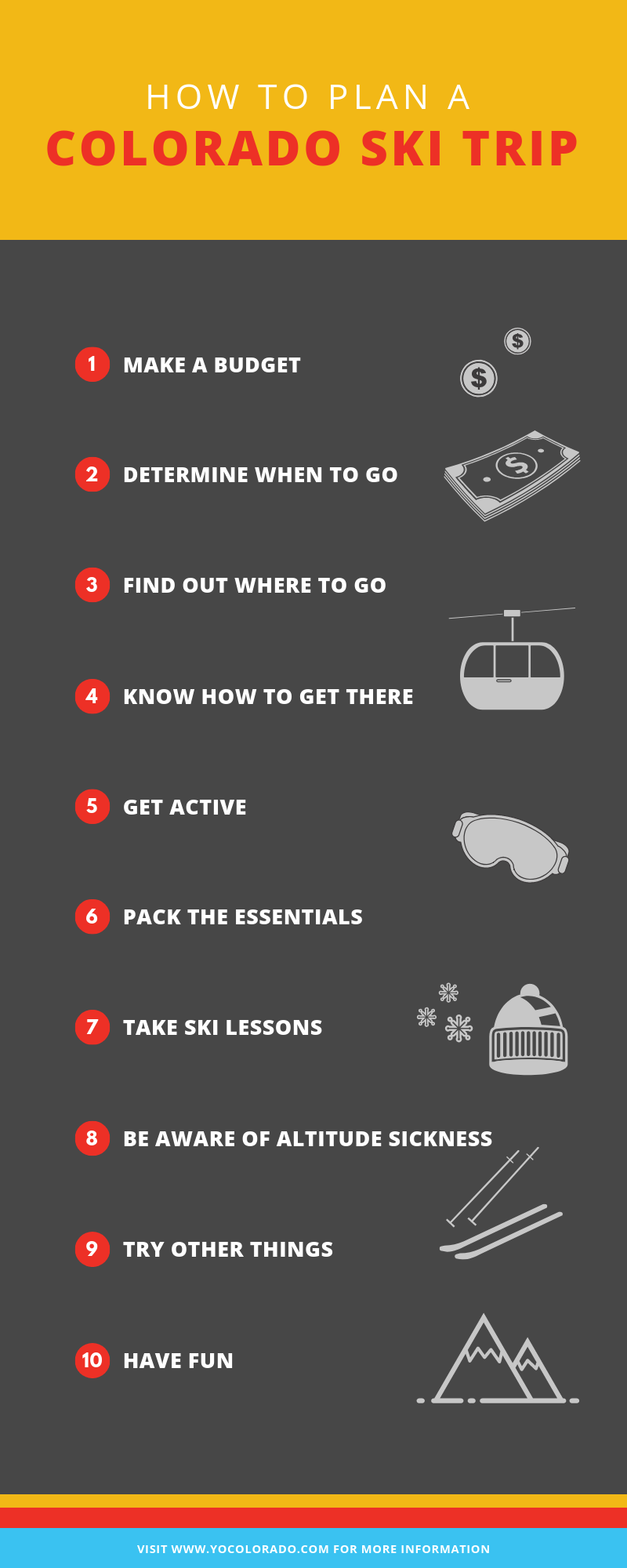 How to Plan a Colorado Ski Trip infographic