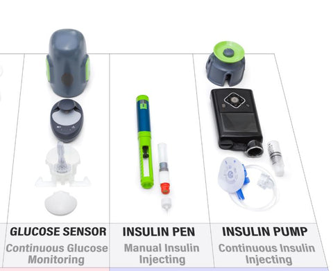 Virtual Conference with Dr. Diana Isaacs | Insulin Therapy, Pumps, & CGM | 4.0 CEs