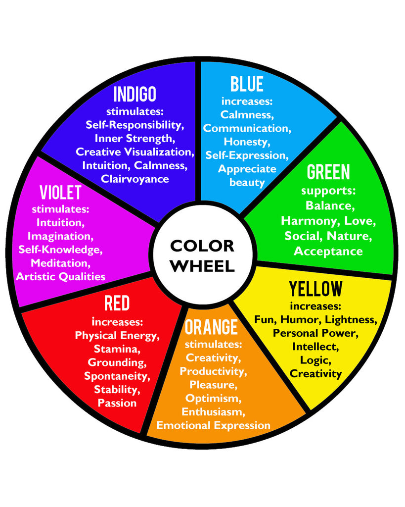 Colour therapy for beauty - Color Therapy Glasses