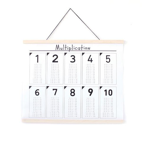 Canvas Wall Hanging in Multiplication