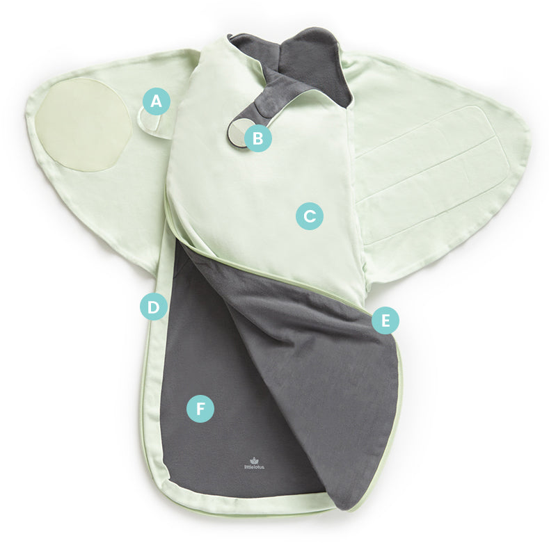 Swaddle Technology