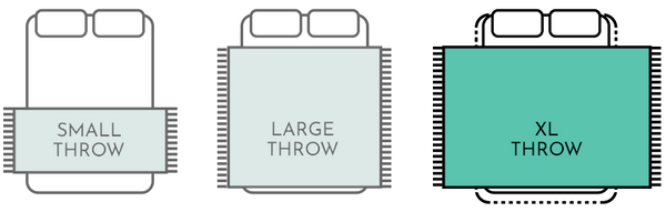 XL Throw Sizing