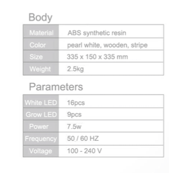 Body and Parameters