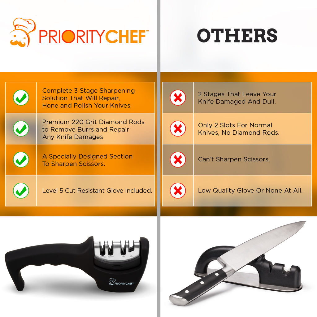 4 Stage Knife Sharpening To Restore, Renew & Polish Straight-Edge Knives & Sharpen Scissors - PriorityChef