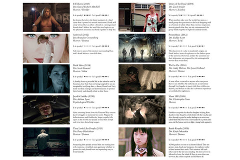 Horror Film Recommendations 2018