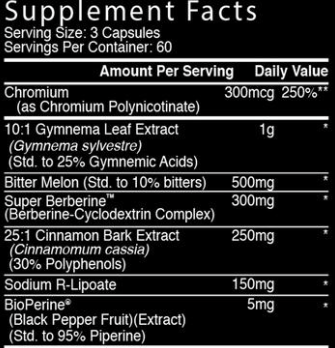NutriFit Cleveland - Blackstone Labs Glycolog Supplement Facts