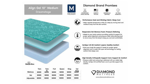Diamond Mattress Align Gel Medium