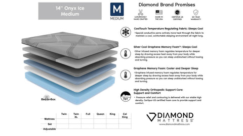 Diamond Mattress Onyx Ice Medium
