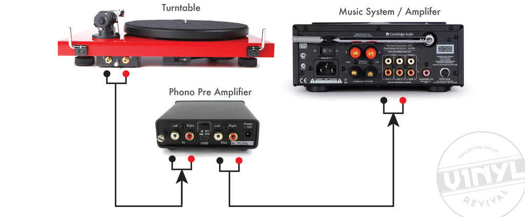 Phono pre amplifier diagram vinyl revival
