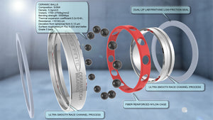 Ceramitech 6805 bearing for all Shimano/Sram modules (pair)