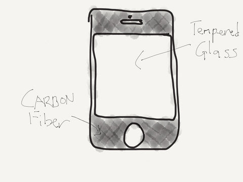 Carbon Fiber Tempered Glass Screen Protector Sketch