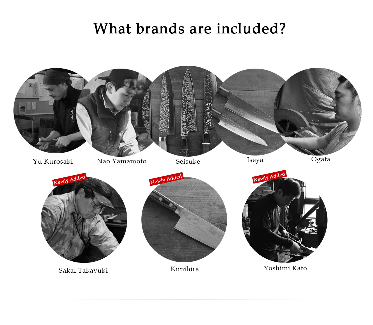 What brands are included?