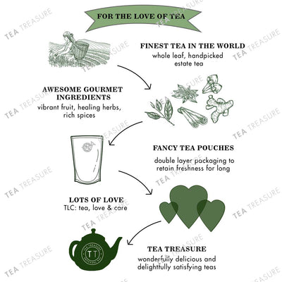 Super Mint Green tea
