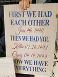 First we had each other-Date and children's names and birth dates 14x17