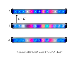 Recommended configuration of KIND LED bar grow lights for primary use.