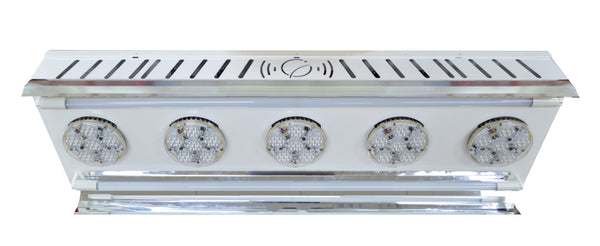 LED Head Grow Lights Official Global Tech LED Image - Global Tech LED - MammothC500 (White) - 755 Watts - Panel - 1