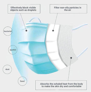 Non-Surgical Disposable Masks (50 Pack) - FREE SHIPPING - IN STOCK